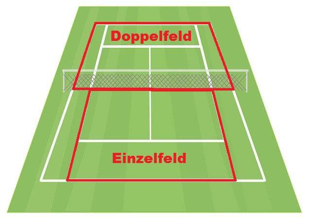 Tennis Doppelfeld und Einzelfeld