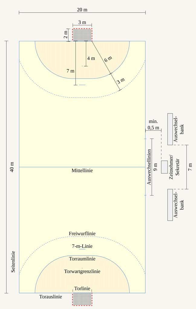 Größe eines Handballfeldes