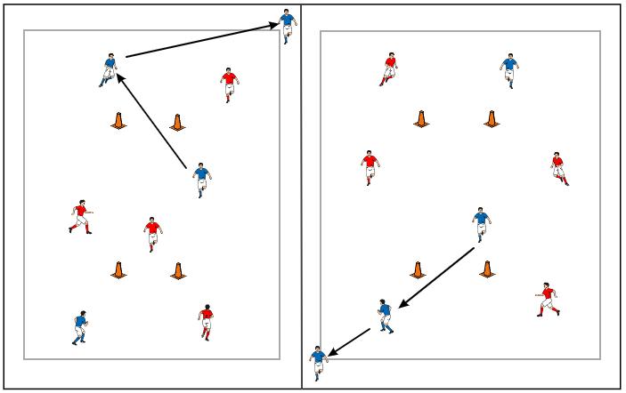 Handballspiele im Sportunterricht
