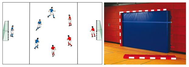 Spielformen des Handballs im Sportunterricht