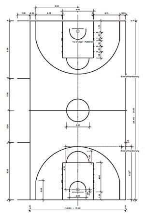 Basketballfeld Länge