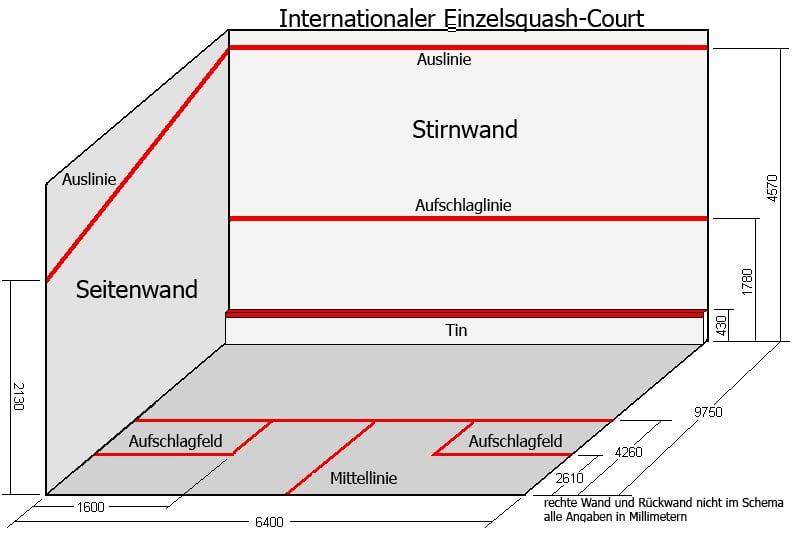 Squash Regeln: das Spielfeld
