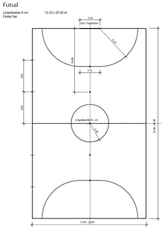Futsal-Regeln: das Spielfeld